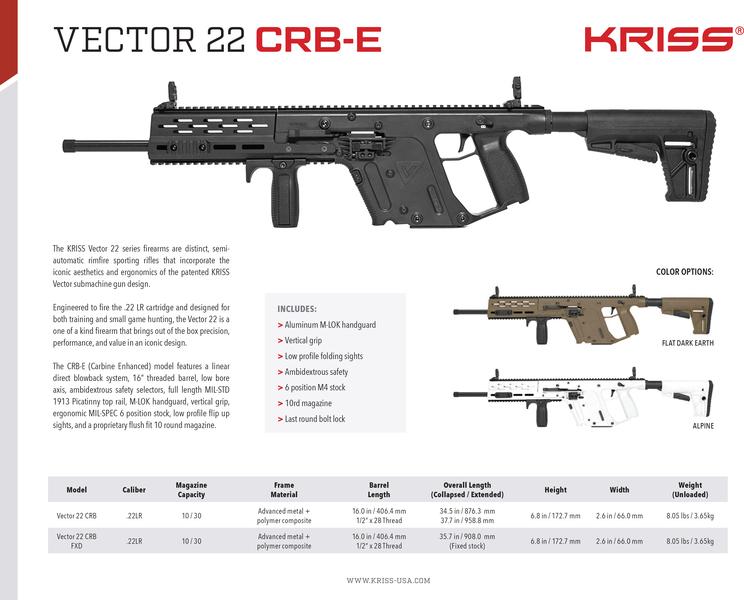 Kriss Vector Gen 3 CRB-E Semi-Auto .22  Rifles
