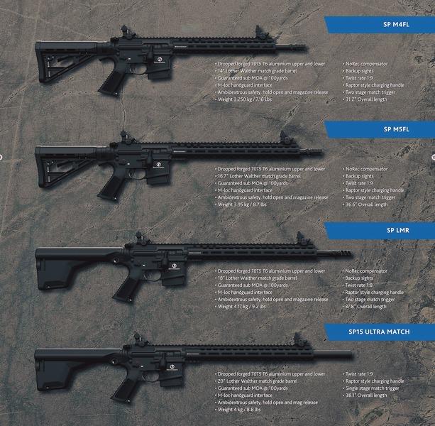 Schmeisser SP15 ULTRA MATCH Straight Pull .223  Rifles